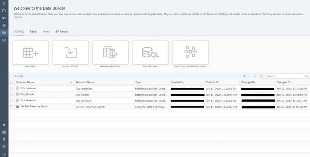 Data Warehouse Cloud: Überblick