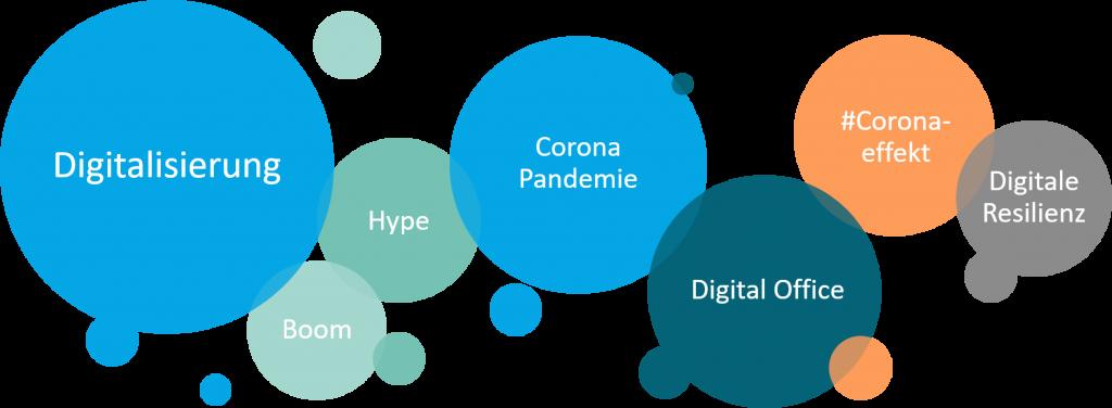 Corona Pandemie und Digitalisierung