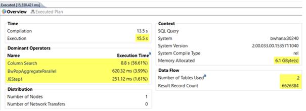 Aggregation mit aktuellen Daten
